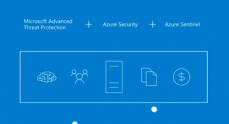 Integrated threat protection—Microsoft Security Solutions